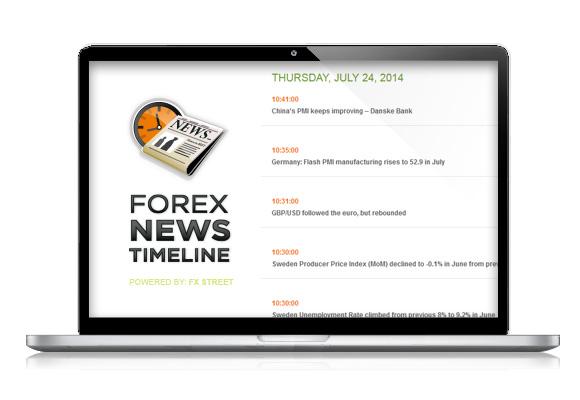 Forex News Street